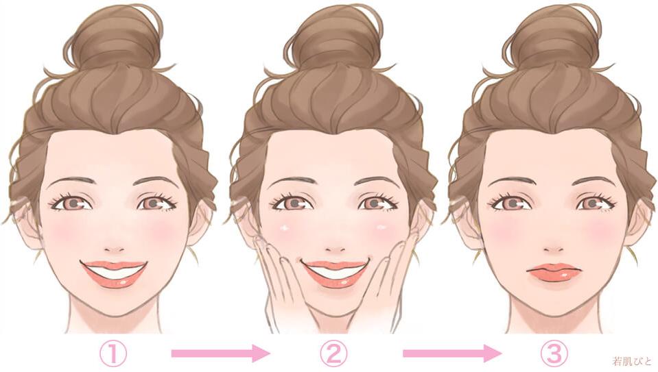 頬ふっくら表情筋トレーニング工程